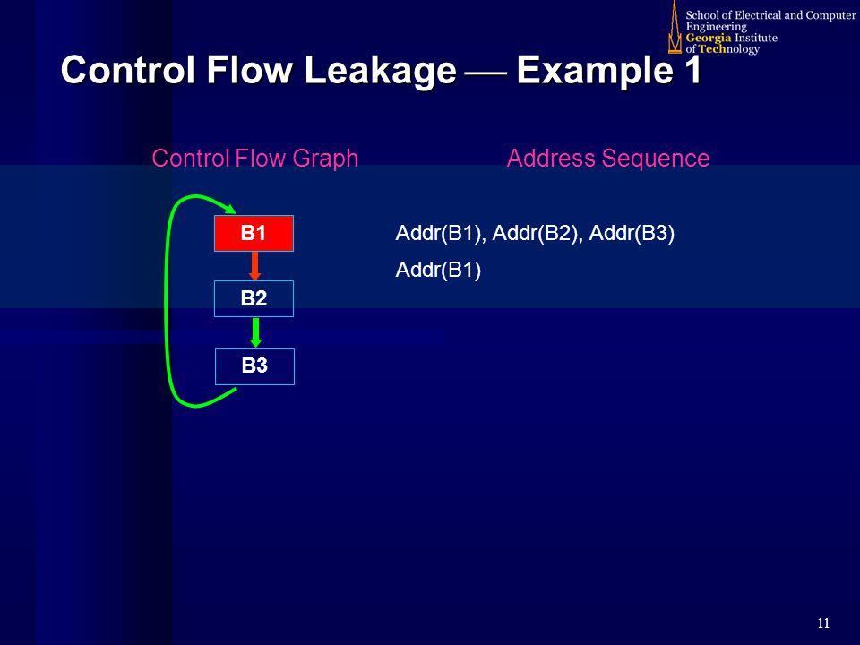 11 Control Flow Leakage  Example 1 B1 B2 B3 Control Flow GraphAddress Sequence Addr(B1), Addr(B2), Addr(B3) Addr(B1)