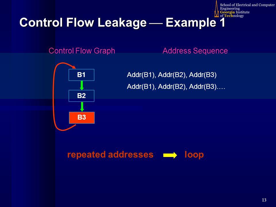 13 Control Flow Leakage  Example 1 B1 B2 B3 Control Flow GraphAddress Sequence Addr(B1), Addr(B2), Addr(B3) Addr(B1), Addr(B2), Addr(B3)….