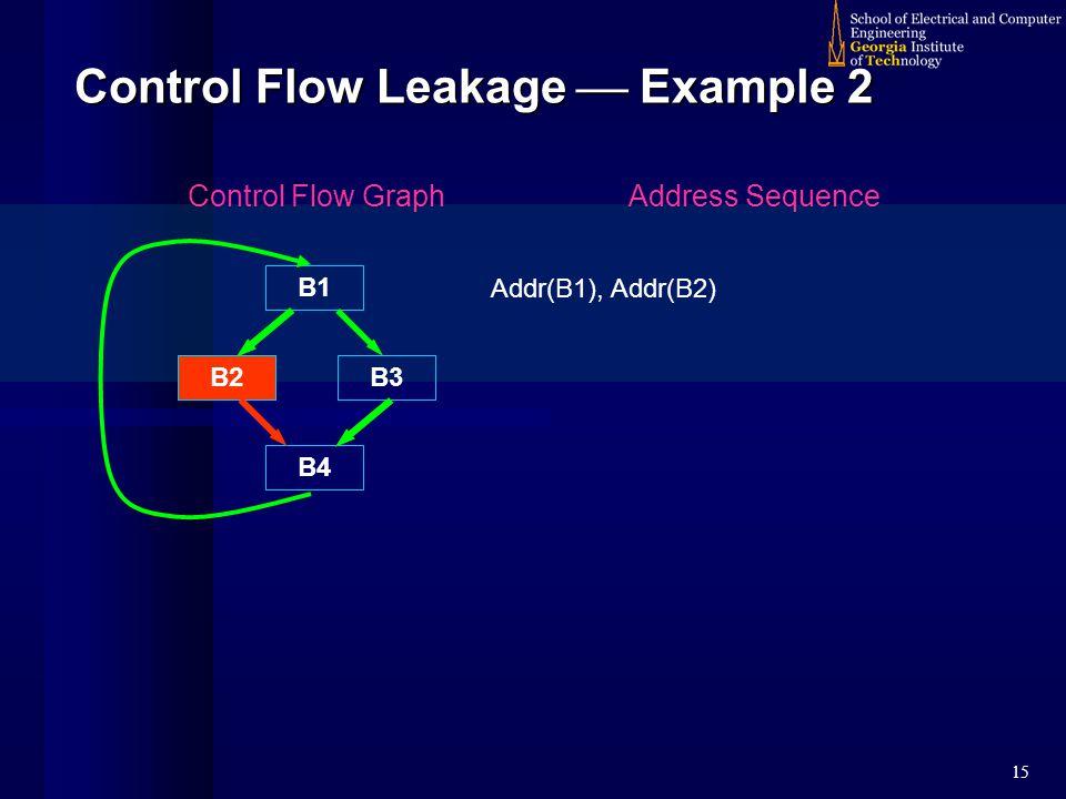 15 Control Flow Leakage  Example 2 B1 B2 B4 Control Flow GraphAddress Sequence Addr(B1), Addr(B2) B3