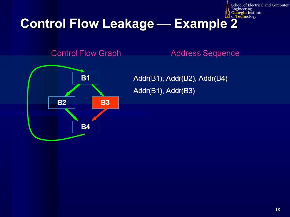 18 Control Flow Leakage  Example 2 B1 B2 B4 Control Flow GraphAddress Sequence Addr(B1), Addr(B2), Addr(B4) Addr(B1), Addr(B3) B3
