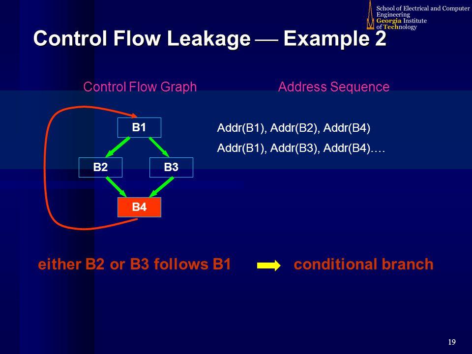 19 Control Flow Leakage  Example 2 B1 B2 B4 Control Flow GraphAddress Sequence Addr(B1), Addr(B2), Addr(B4) Addr(B1), Addr(B3), Addr(B4)…. B3 either