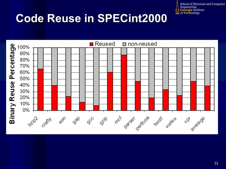 21 Code Reuse in SPECint2000
