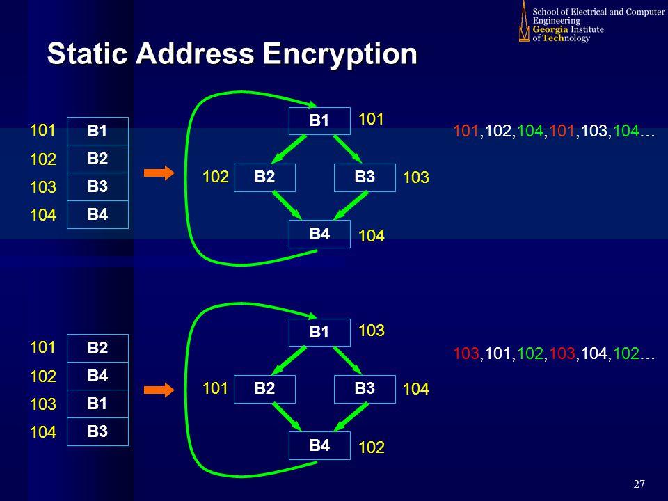 27 Static Address Encryption B1 B2 B4 B3 101 102 103 104 B2 B4 B1 B3 101 102 103 104 B1 B2 B4 B3 103 101 104 102 B1 B2 B3 B4 101 102 103 104 101,102,104,101,103,104… 103,101,102,103,104,102…