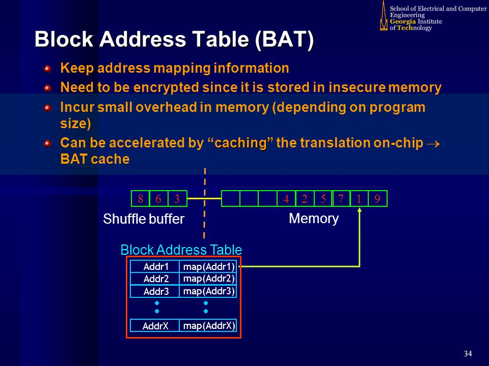 34 Block Address Table (BAT) Keep address mapping information Need to be encrypted since it is stored in insecure memory Incur small overhead in memory (depending on program size) caching Can be accelerated by caching the translation on-chip  BAT cache 863425719 Shuffle buffer Memory Addr1 map(Addr1) Addr2 map(Addr2) Addr3 map(Addr3) AddrX map(AddrX) Block Address Table