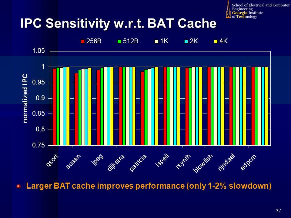 37 IPC Sensitivity w.r.t. BAT Cache Larger BAT cache improves performance (only 1-2% slowdown)