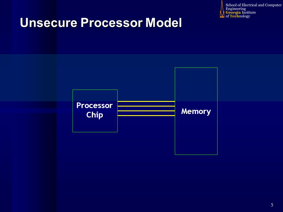 5 Unsecure Processor Model Processor Chip Memory