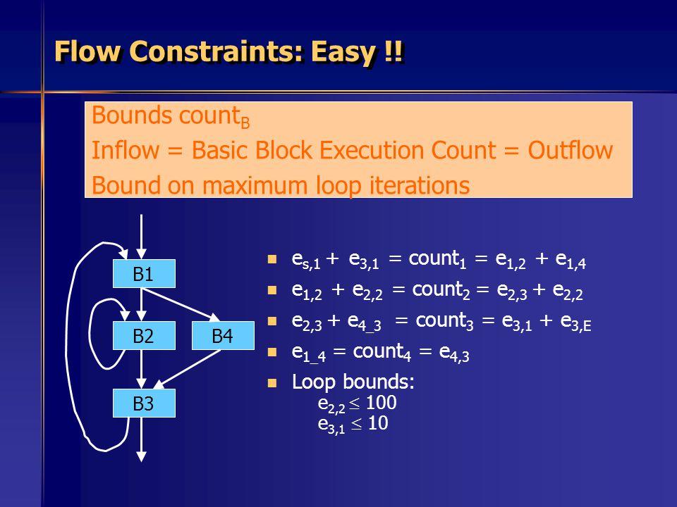 Flow Constraints: Easy !! e s,1 + e 3,1 = count 1 = e 1,2 + e 1,4 e 1,2 + e 2,2 = count 2 = e 2,3 + e 2,2 e 2,3 + e 4_3 = count 3 = e 3,1 + e 3,E e 1_