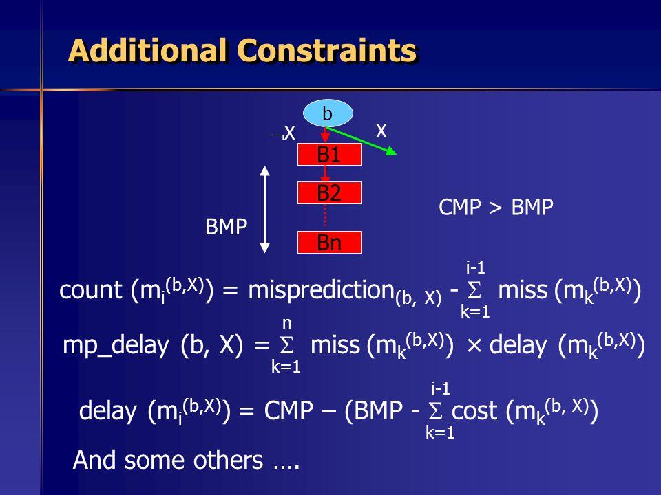 Additional Constraints b B1 Bn BMP count (m i (b,X) ) = misprediction (b, X) -  miss (m k (b,X) ) k=1 i-1 CMP > BMP X XX mp_delay (b, X) =  miss (