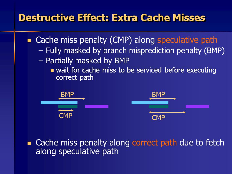 Destructive Effect: Extra Cache Misses Cache miss penalty (CMP) along speculative path – –Fully masked by branch misprediction penalty (BMP) – –Partially masked by BMP wait for cache miss to be serviced before executing correct path Cache miss penalty along correct path due to fetch along speculative path BMP CMP BMP CMP