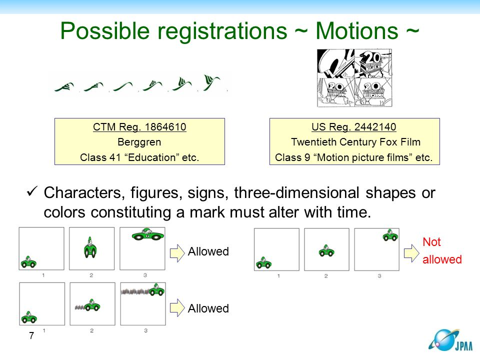 Possible registrations ~ Motions ~ Characters, figures, signs, three-dimensional shapes or colors constituting a mark must alter with time. CTM Reg. 1