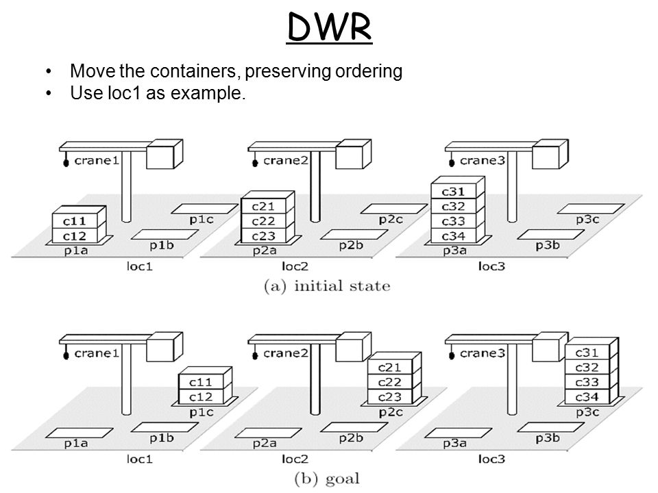 DWR Move the containers, preserving ordering Use loc1 as example.