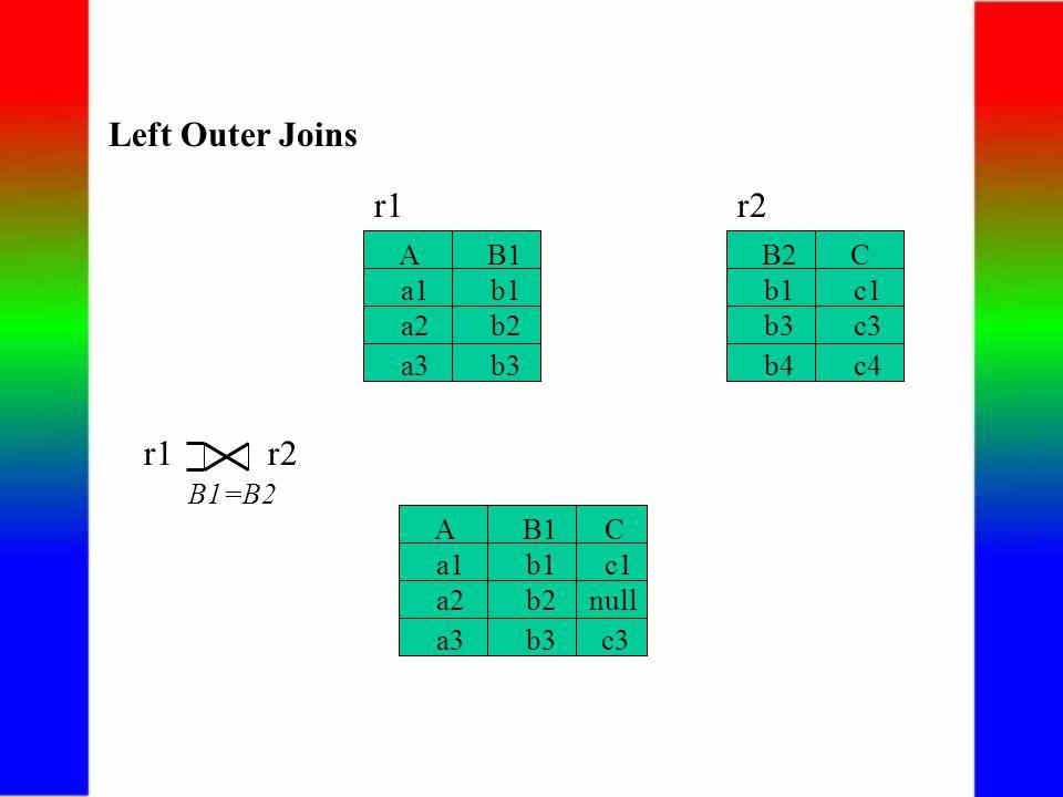 Left Outer Joins r1r2 B1=B2 a1b1  a3b3 a2b2 C c1 c3 null a1b1  a3b3 a2b2 r1 b1c1  C b4c4 b3c3 r2