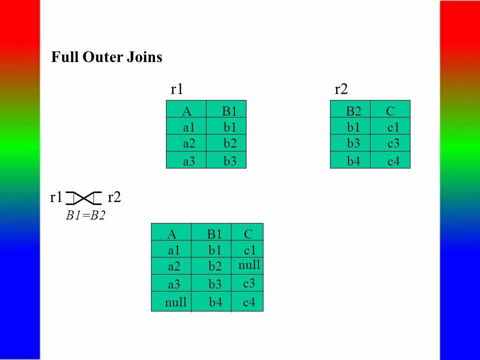 Full Outer Joins r1r2 a1b1  a2b2 C c1 a3b3 c3 null B1=B2 nullb4c4 a1b1  a3b3 a2b2 r1 b1c1  C b4c4 b3c3 r2