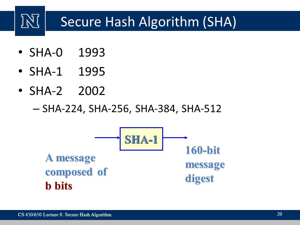 Secure Hash Algorithm (SHA) SHA SHA SHA – SHA-224, SHA-256, SHA-384, SHA-512 SHA-1 A message composed of b bits 160-bit message digest CS 450/650 Lecture 8: Secure Hash Algorithm 20