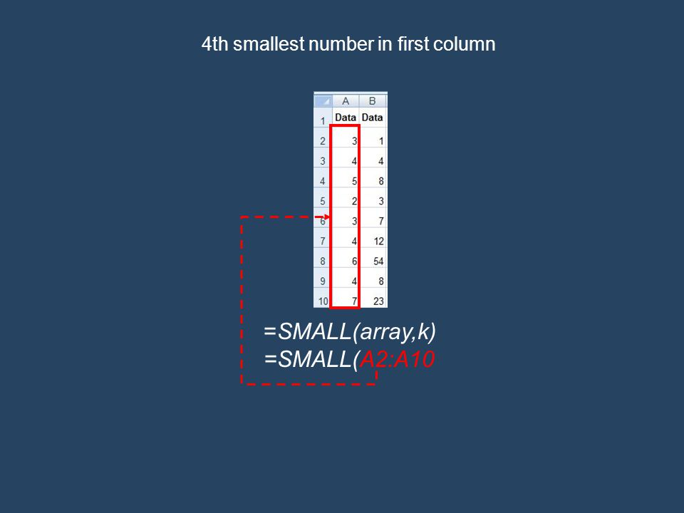 =SMALL(array,k) =SMALL(A2:A10 4th smallest number in first column