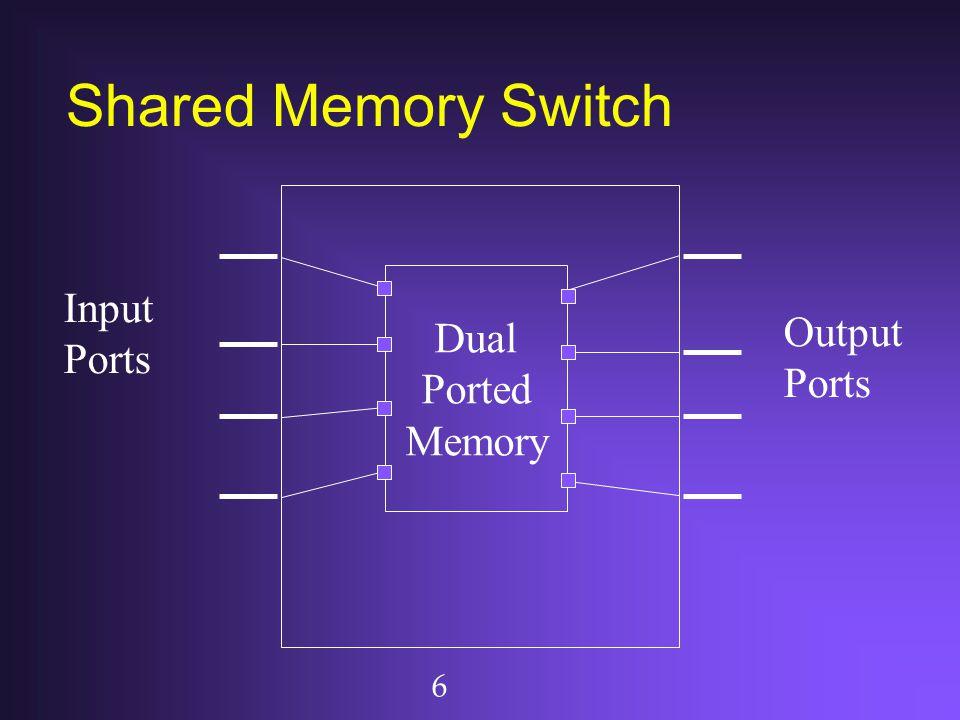 2 x 2 NETWORK INPUT 0OUTPUT 0 INPUT 1 OUTPUT 1