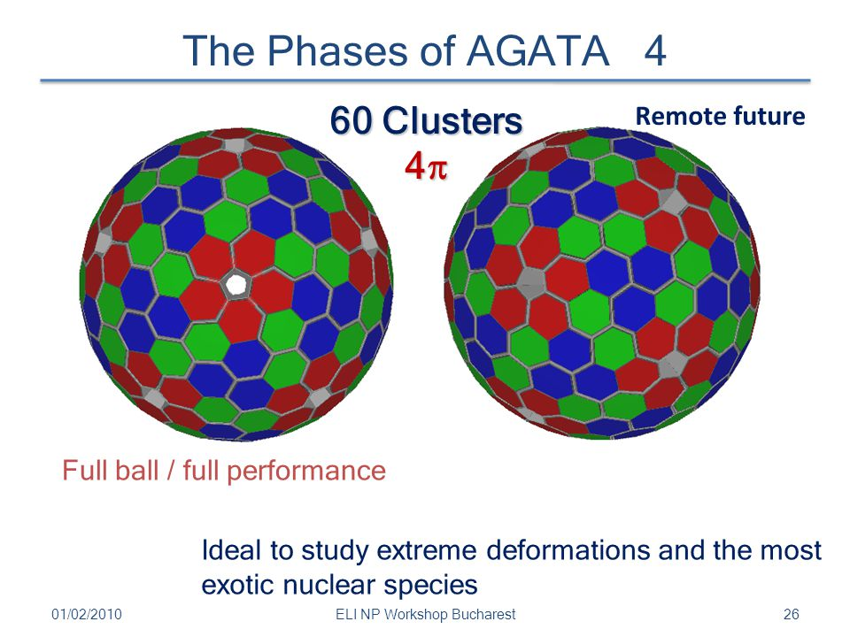 The Phases of AGATA 4 2601/02/2010ELI NP Workshop Bucharest Full ball / full performance Ideal to study extreme deformations and the most exotic nucle