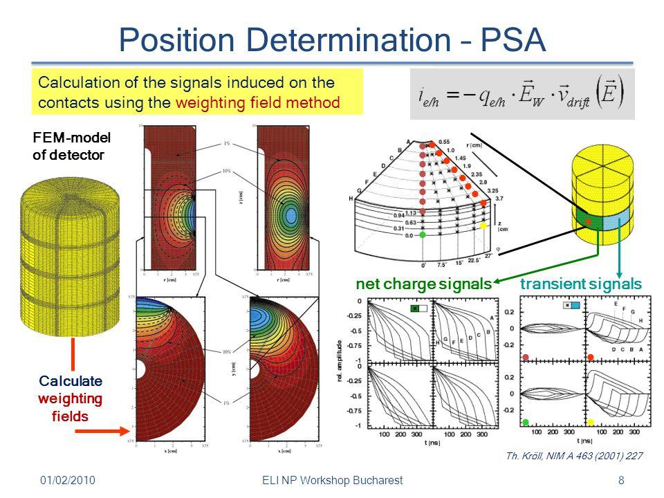 Pulse Shape Analysis Concept 01/02/20109ELI NP Workshop Bucharest B4 B5 B3 C4 C5 C3 CORE A4 A5 A3 C4 D4 E4 F4 A4 B4 x y z = 46 mm 791 keV deposited in segment B4 (10,10,46) measured (10,30,46)