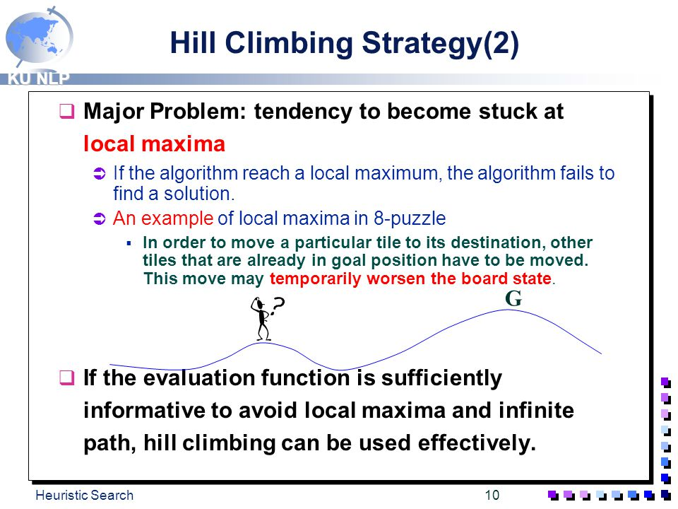 KU NLP Heuristic Search9 Hill Climbing Strategy(1)  Simplest way of implementing heuristic search  Expand the current state and evaluate the childre