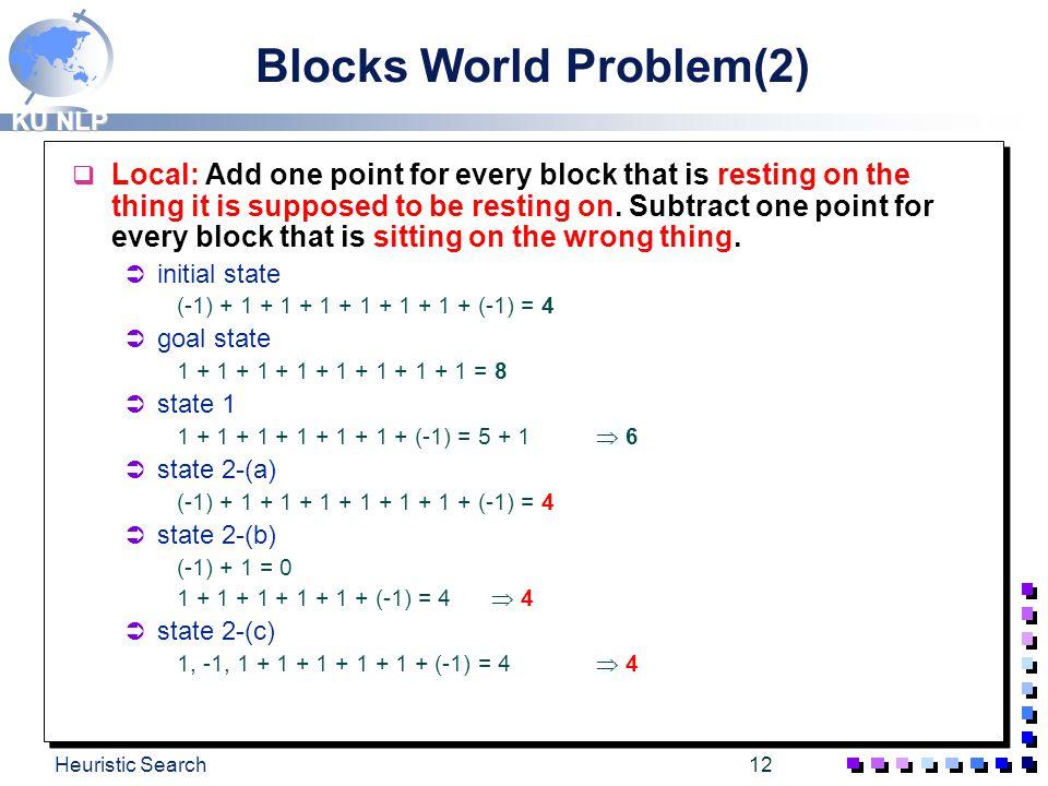 KU NLP Heuristic Search11 Blocks World Problem(1) A B C D E F G H initial state A B C D E F G H goal state AB C D E F G H state 1 A B C D E F G H stat