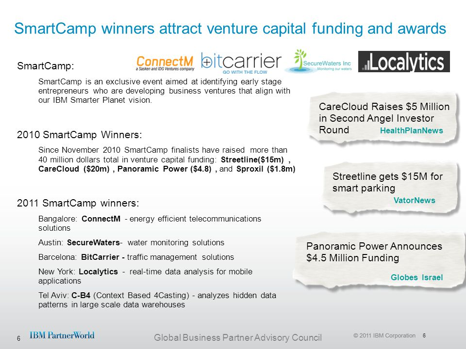 6 Global Business Partner Advisory Council SmartCamp winners attract venture capital funding and awards Streetline gets $15M for smart parking VatorNe