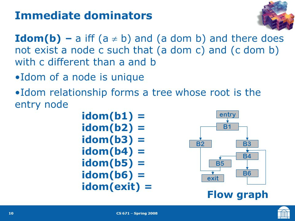 CS 671 – Spring 2008 10 Immediate dominators Idom(b) – a iff (a  b) and (a dom b) and there does not exist a node c such that (a dom c) and (c dom b) with c different than a and b Idom of a node is unique Idom relationship forms a tree whose root is the entry node idom(b1) = idom(b2) = idom(b3) = idom(b4) = idom(b5) = idom(b6) = idom(exit) = entry B1 B2B3 B4 B6 B5 exit Flow graph