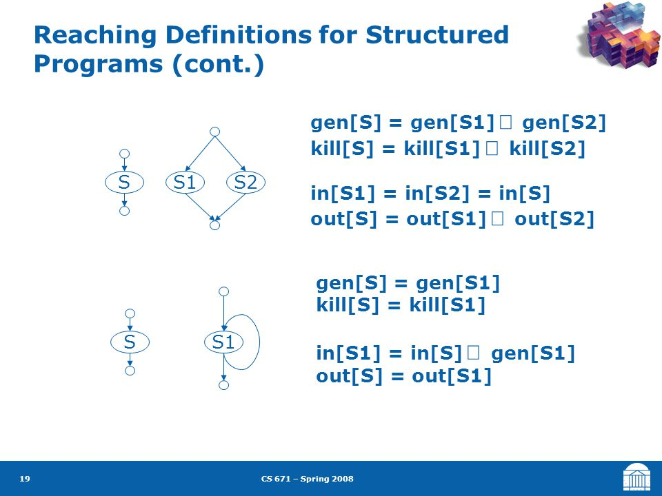 CS 671 – Spring 2008 19 Reaching Definitions for Structured Programs (cont.) S gen[S] = gen[S1]  gen[S2] kill[S] = kill[S1]  kill[S2] in[S1] = in[S2] = in[S] out[S] = out[S1]  out[S2] S1S2 S gen[S] = gen[S1] kill[S] = kill[S1] in[S1] = in[S]  gen[S1] out[S] = out[S1] S1
