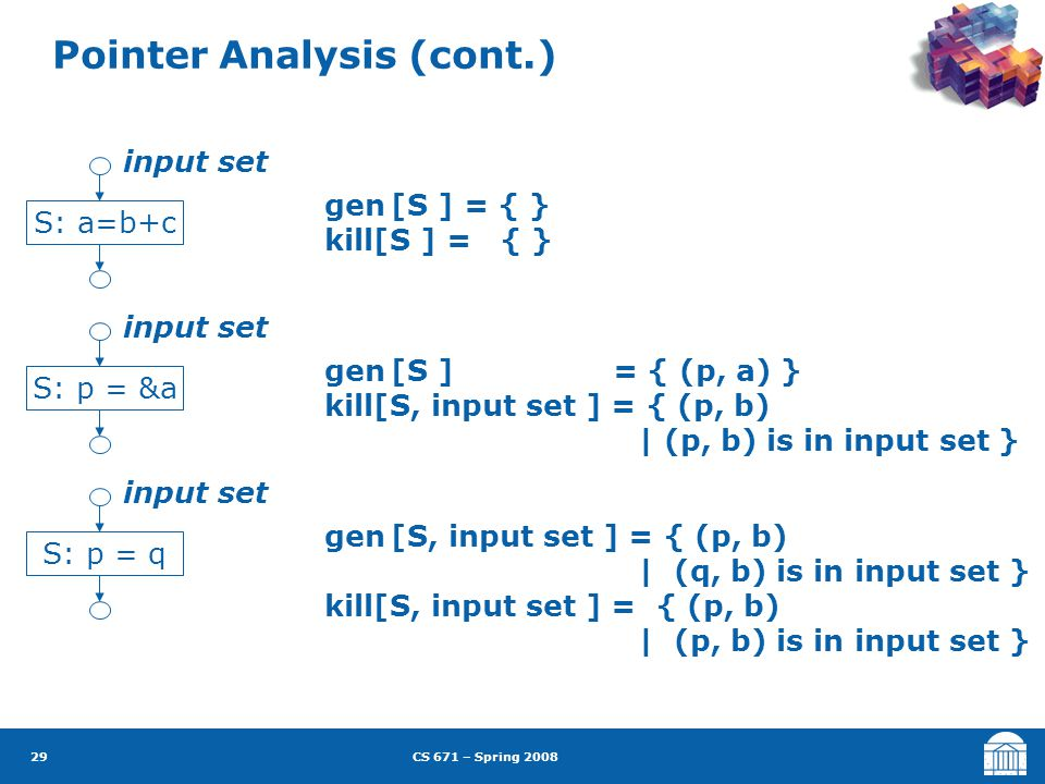 CS 671 – Spring 2008 29 Pointer Analysis (cont.) S: a=b+c gen [S ] = { } kill[S ] = { } S: p = &a gen [S ] = { (p, a) } kill[S, input set ] = { (p, b) | (p, b) is in input set } S: p = q gen [S, input set ] = { (p, b) | (q, b) is in input set } kill[S, input set ] = { (p, b) | (p, b) is in input set } input set