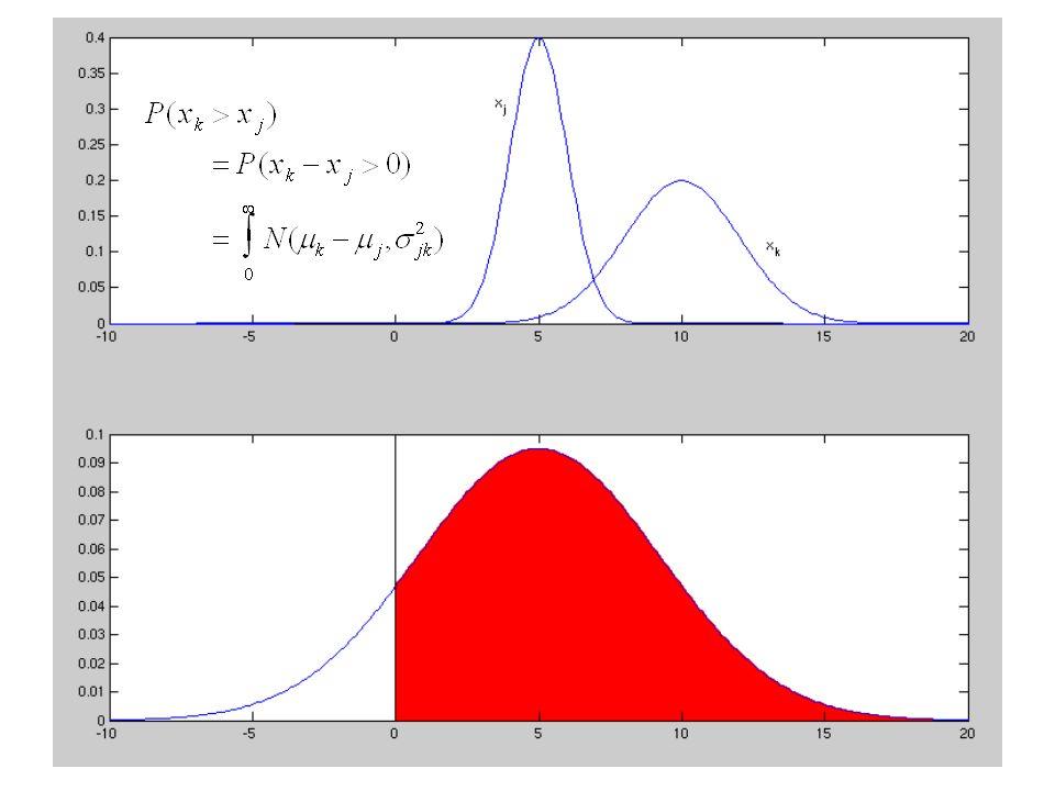 Luce's Choice Axiom (ii) If P(x, y) = 0 for some x, y in T, then for every S  T, P T (S) = P T-{x} (S-{x}) Why.