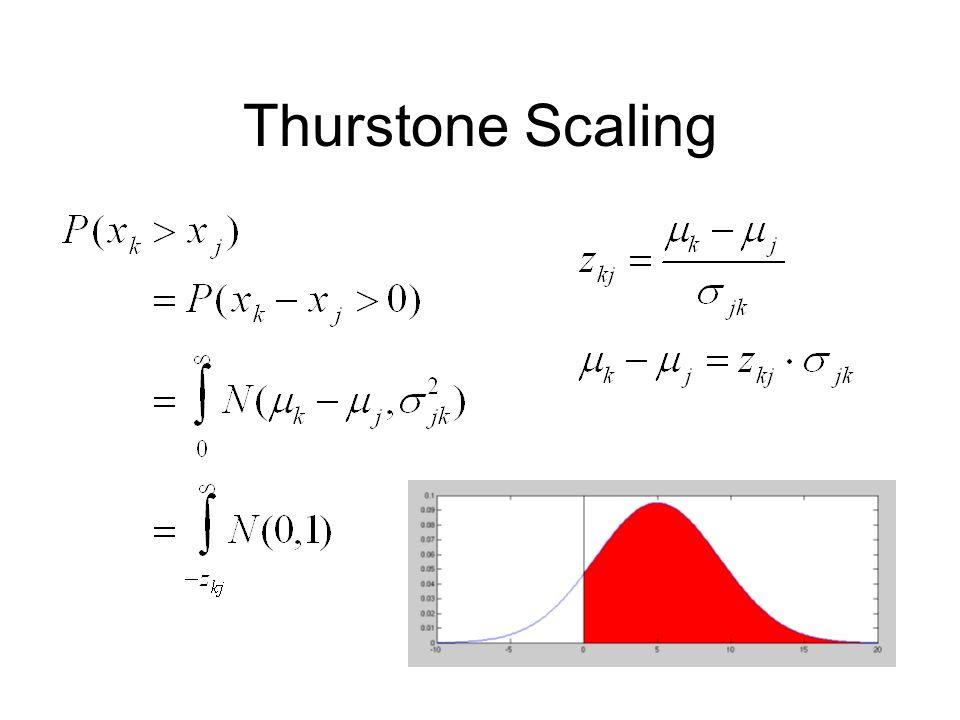 Thurstone Scaling