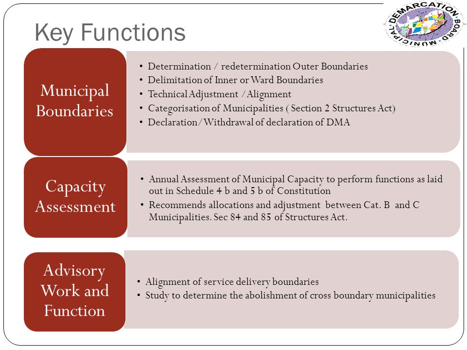 Key Functions Determination / redetermination Outer Boundaries Delimitation of Inner or Ward Boundaries Technical Adjustment /Alignment Categorisation of Municipalities ( Section 2 Structures Act) Declaration/Withdrawal of declaration of DMA Municipal Boundarie s Annual Assessment of Municipal Capacity to perform functions as laid out in Schedule 4 b and 5 b of Constitution Recommends allocations and adjustment between Cat.