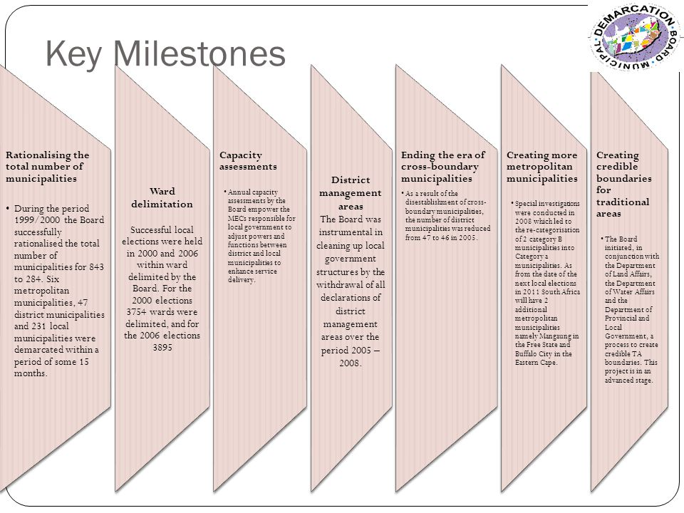 Key Milestones Rationalising the total number of municipalities During the period 1999/2000 the Board successfully rationalised the total number of municipalities for 843 to 284.