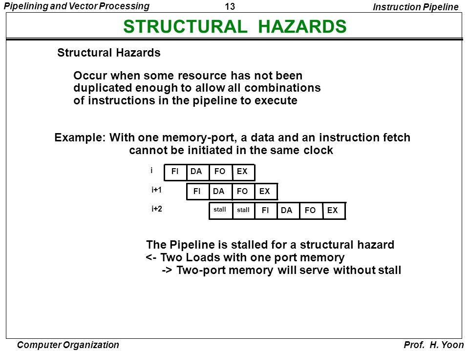 13 Pipelining and Vector Processing Computer Organization Prof. H. Yoon STRUCTURAL HAZARDS Structural Hazards Occur when some resource has not been du
