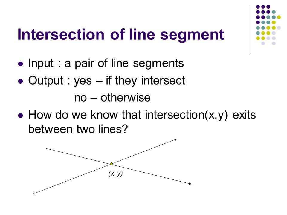 Intersection of line segment(…contd) (x, y) (x 4, y 4 ) (x 3, y 3 ) (x 2, y 2 ) Algorithm Find equation of first segment Y=m 1 x+c 1 Find equation of second segment Y=m 2 x+c 2 Find intersection of two lines : (x,y) -If ( x 1 < x < x 2 ) && ( x 3 < x < x 4 ) Then return (Intersection exits) -Else return (No intersection exits) (x 1, y 1 )