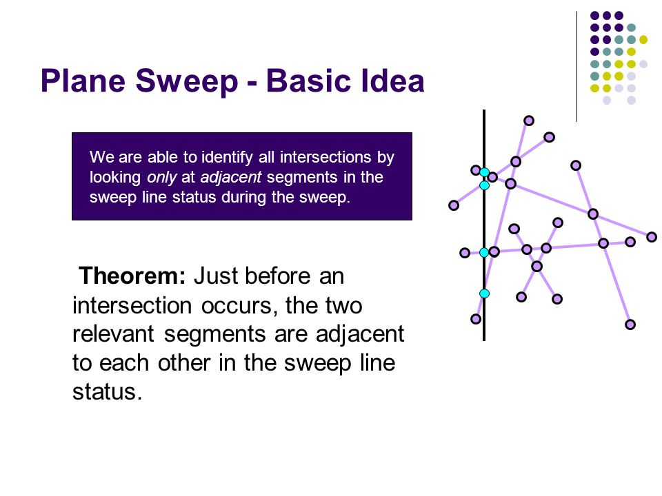 Plane Sweep - Basic Idea(contd) In practice: Look ahead: whenever two line segments become adjacent along the sweep line, check for their intersection to the right of the sweep line.