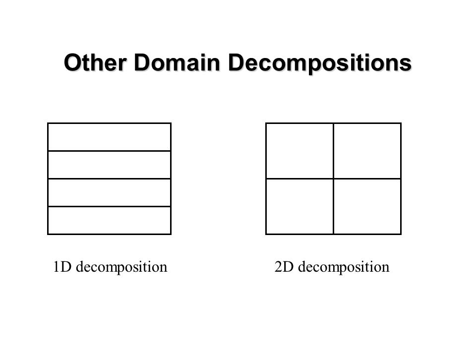 Other Domain Decompositions 2D decomposition1D decomposition