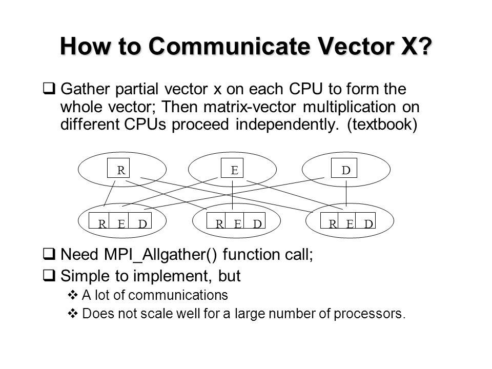 How to Communicate Vector X?  Gather partial vector x on each CPU to form the whole vector; Then matrix-vector multiplication on different CPUs proce