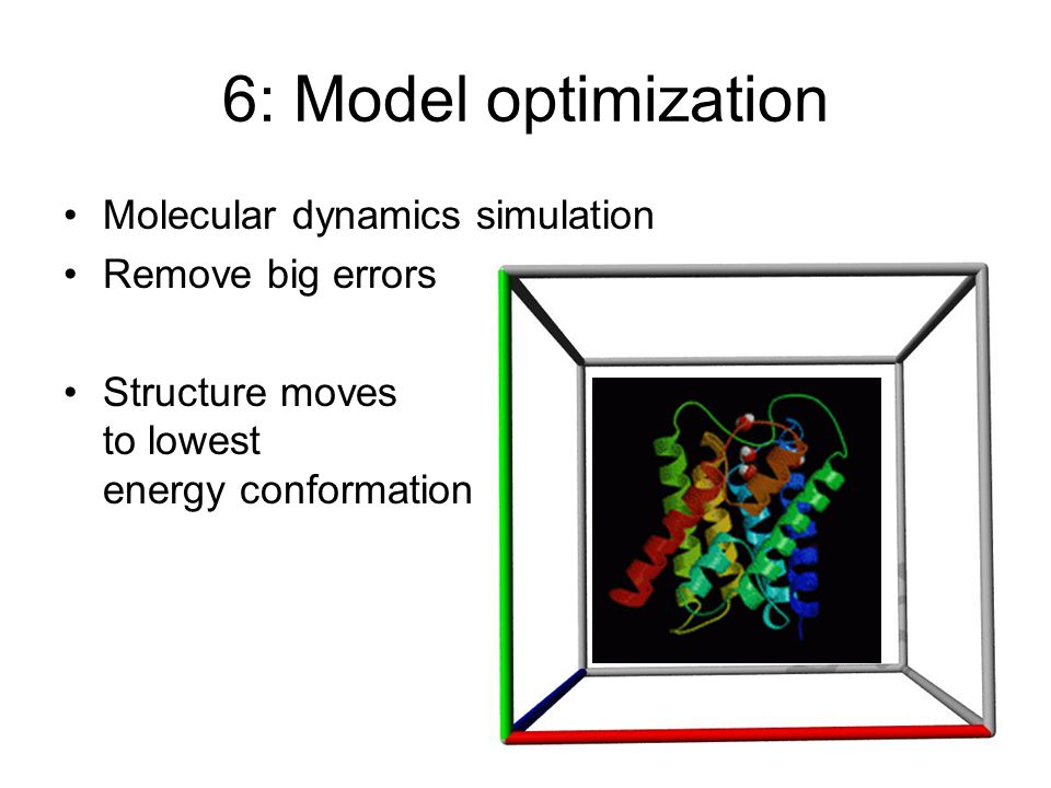 Molecular dynamics simulation Remove big errors Structure moves to lowest energy conformation