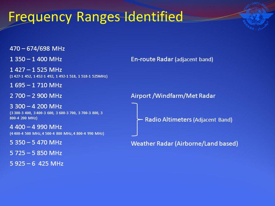 Frequency Ranges Identified 470 – 674/698 MHz 1 350 – 1 400 MHz 1 427 – 1 525 MHz (1 427-1 452, 1 452-1 492, 1 492-1 518, 1 518-1 525MHz) 1 695 – 1 710 MHz 2 700 – 2 900 MHz 3 300 – 4 200 MHz (3 300-3 400, 3 400-3 600, 3 600-3 700, 3 700-3 800, 3 800-4 200 MHz) 4 400 – 4 990 MHz (4 400-4 500 MHz, 4 500-4 800 MHz, 4 800-4 990 MHz) 5 350 – 5 470 MHz 5 725 – 5 850 MHz 5 925 – 6 425 MHz En-route Radar (adjacent band) Airport /Windfarm/Met Radar Radio Altimeters (Adjacent Band) Weather Radar (Airborne/Land based)