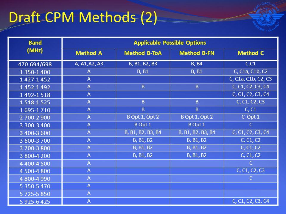Draft CPM Methods (2) Band (MHz) Applicable Possible Options Method AMethod B-ToAMethod B-FNMethod C 470-694/698 A, A1,A2, A3B, B1, B2, B3B, B4C,C1 1