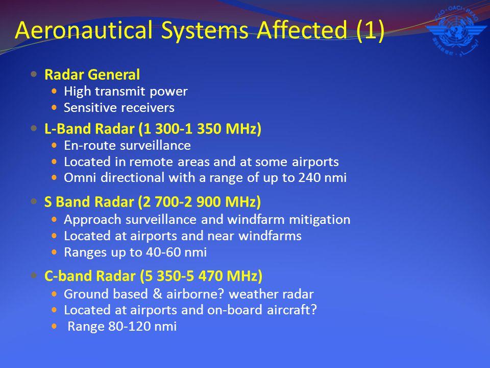 Aeronautical Systems Affected (1) Radar General High transmit power Sensitive receivers L-Band Radar (1 300-1 350 MHz) En-route surveillance Located i