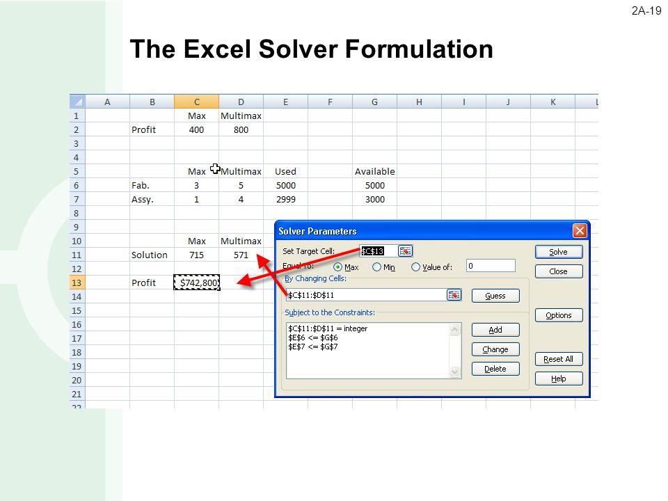 The Excel Solver Formulation 2A-19
