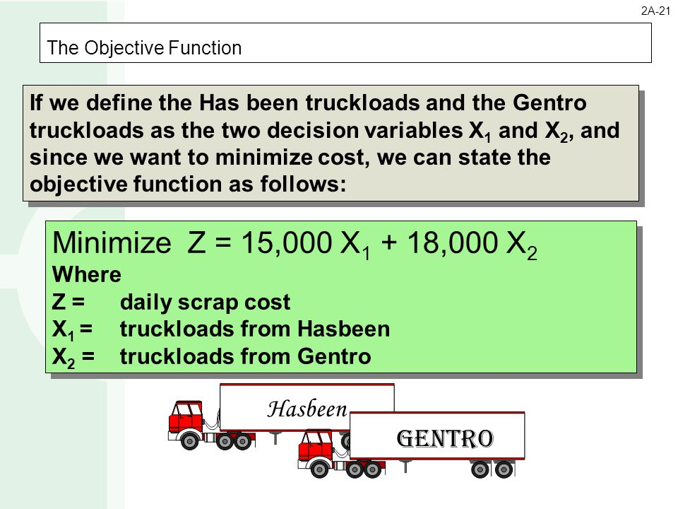 The Objective Function Minimize Z = 15,000 X 1 + 18,000 X 2 Where Z = daily scrap cost X 1 = truckloads from Hasbeen X 2 = truckloads from Gentro Mini