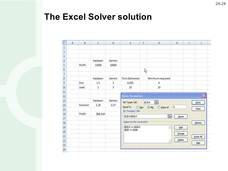 The Excel Solver solution 2A-24
