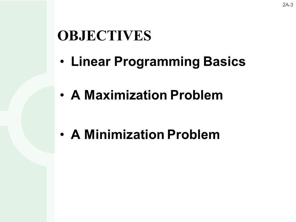 Linear Programming Basics A Maximization Problem A Minimization Problem OBJECTIVES 2A-3