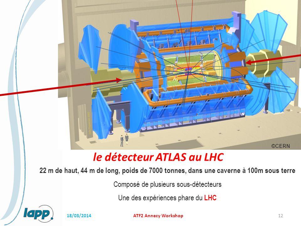 ©CERN le détecteur ATLAS au LHC ATF2 Annecy Workshop12 22 m de haut, 44 m de long, poids de 7000 tonnes, dans une caverne à 100m sous terre Composé de plusieurs sous-détecteurs Une des expériences phare du LHC 18/03/2014