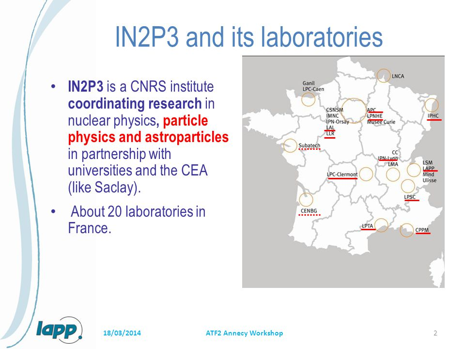 18/03/2014ATF2 Annecy Workshop2 IN2P3 and its laboratories IN2P3 is a CNRS institute coordinating research in nuclear physics, particle physics and astroparticles in partnership with universities and the CEA (like Saclay).