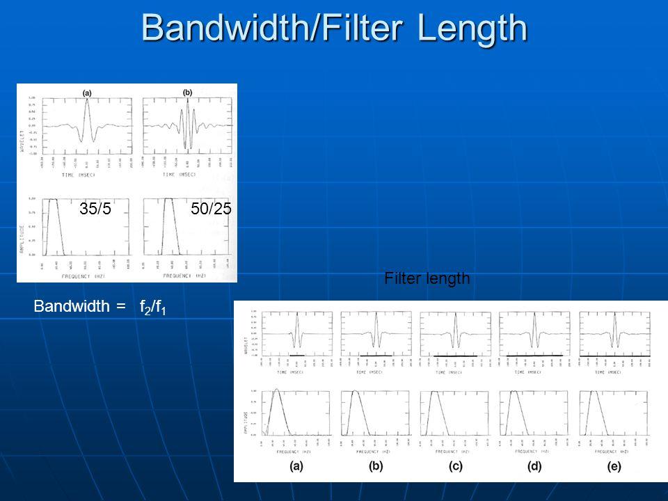 Bandwidth/Filter Length Filter length Bandwidth = f 2 /f 1 50/2535/5