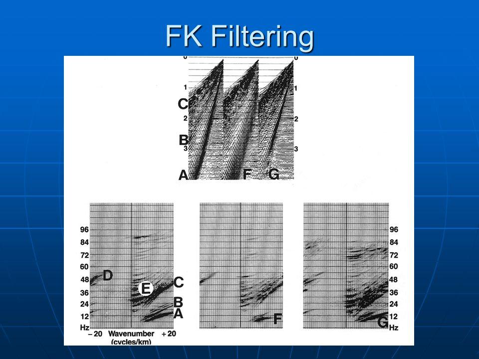 FK Filtering