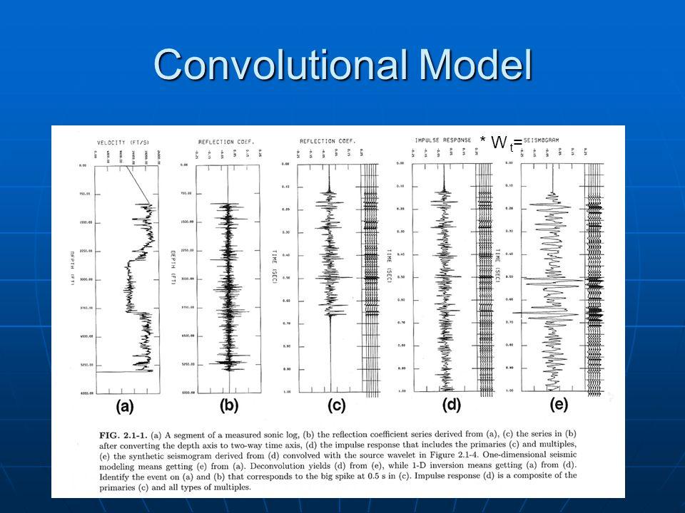 Convolutional Model * W t =